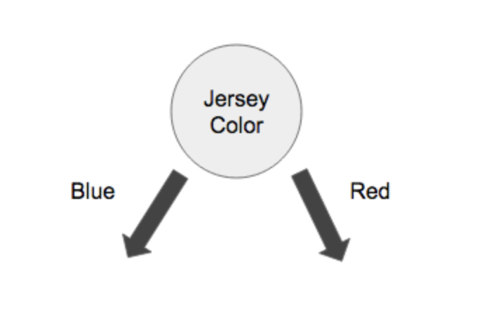Jersey Color 1